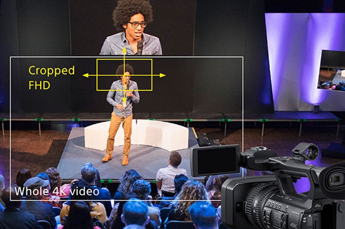 Sony REA-C1000: AI video content solution now available
