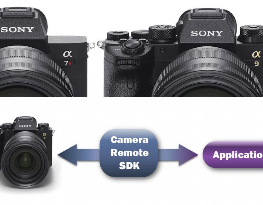 New Camera Remote SDK for mirrorless Sony Alpha 7R IV and Alpha 9 II 9