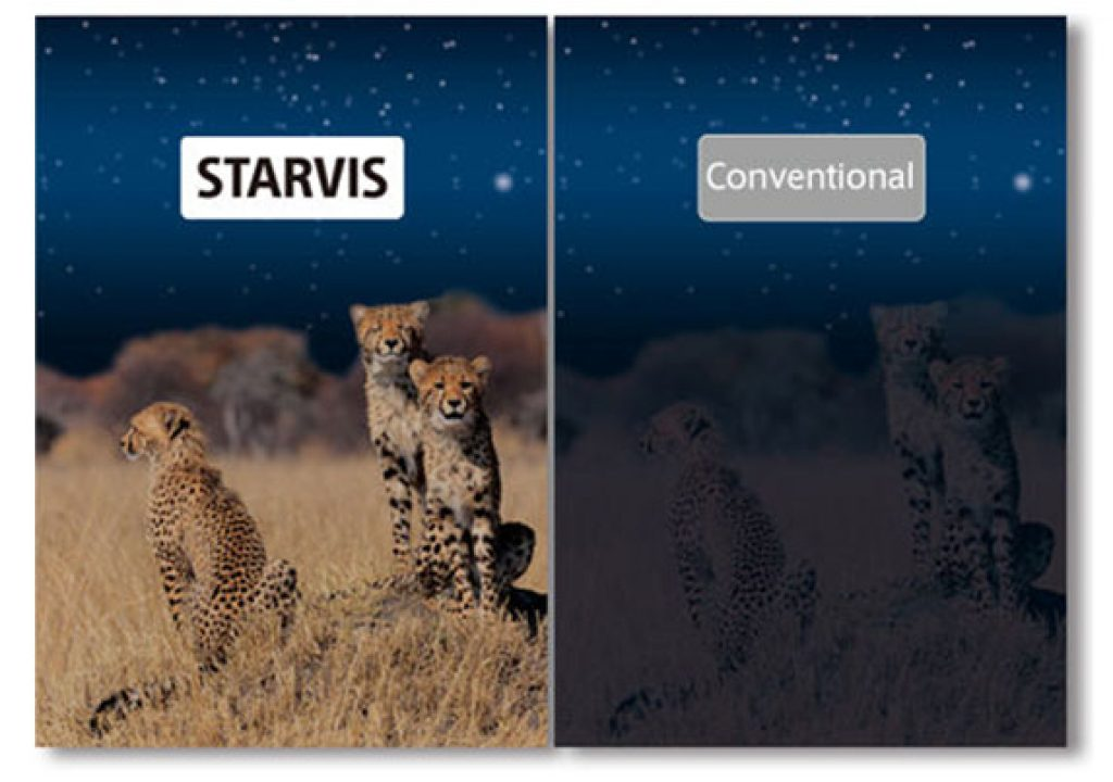 Sony Starvis: a CMOS to see in the dark 1