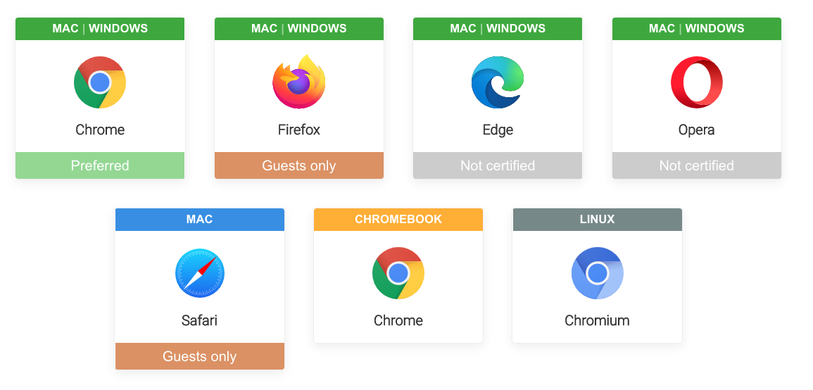 Cleanfeed adds Safari & Firefox support for guests (and more) 9