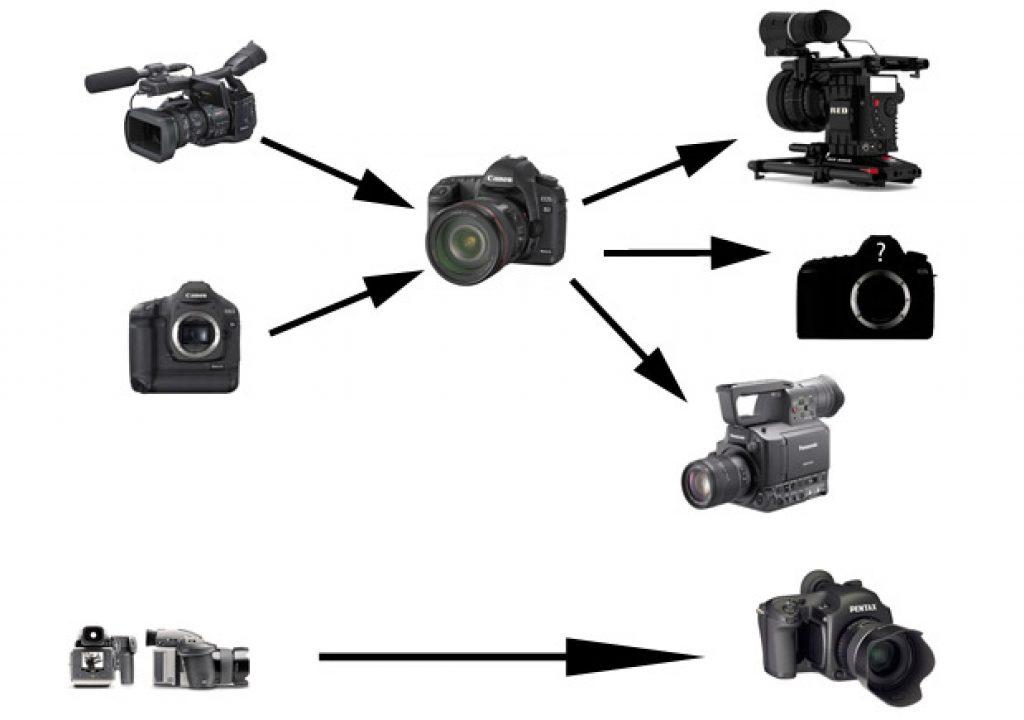 still-video-convergence.jpg