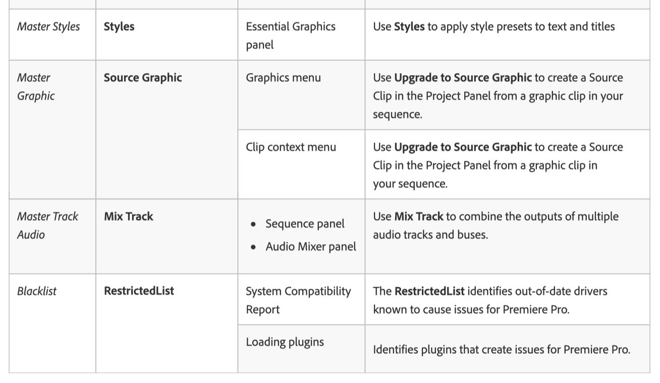 Adobe Video Updates: terms, features, community, Sundance 4