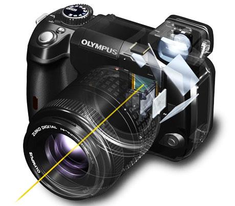 viewfinder olympusE300