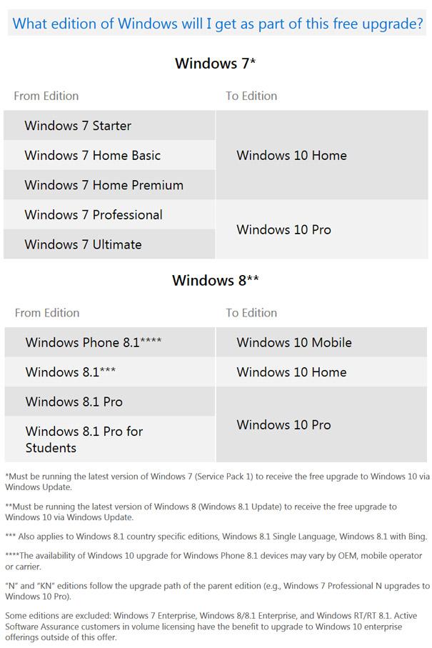 windows10 007