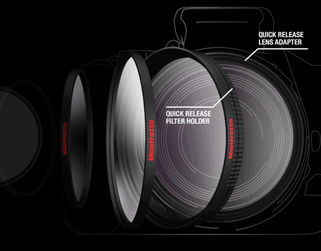 Review: Xume adapters, the magic of Manfrotto's Lens Filter Suite