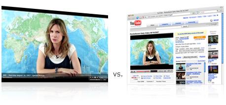 YouTube vs Miro
