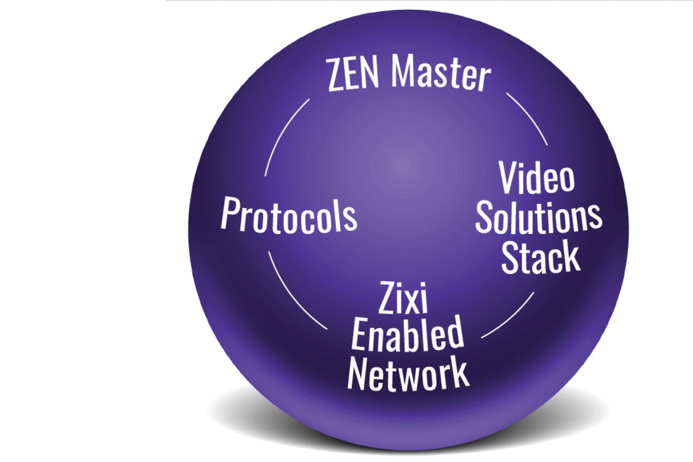 Zixi now offers secure live video ingest over IP using Azure